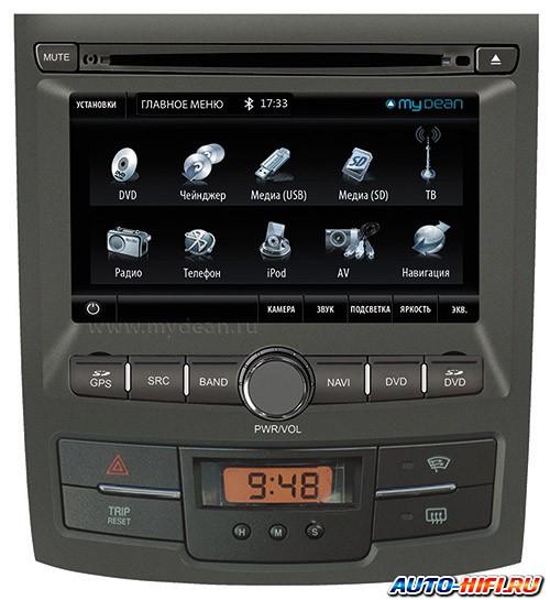 Автомагнитола MyDean 7204