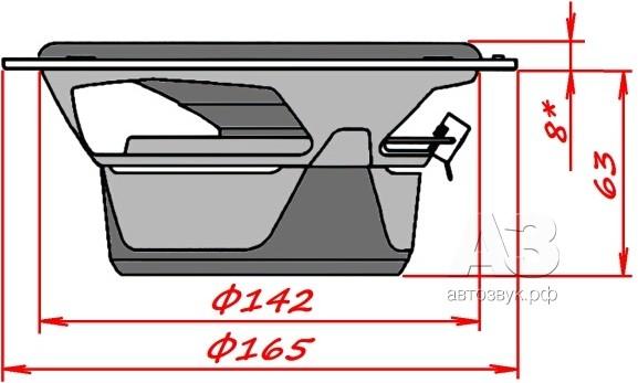 Тест компонентной акустики Hertz CK165 и CK165L